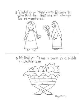 Catholic Rosary - Joyful Mysteries