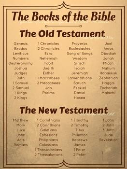 Catholic Teaching Posters