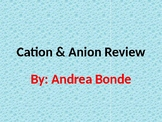 Cation and Anion Review