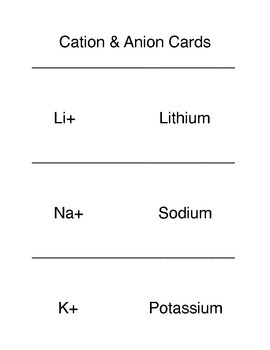 Cations and Anions Activity