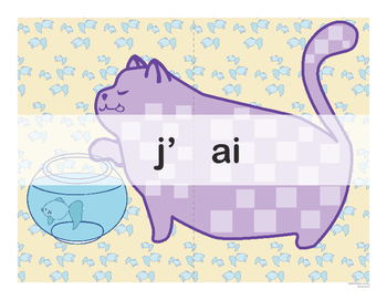 French Catjugation: Single Verb AVOIR Conjugation