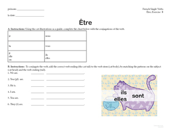 French Catjugation: Single Verb ÊTRE Conjugation