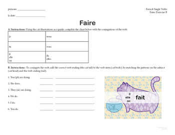 French Catjugation: Single Verb FAIRE Conjugation