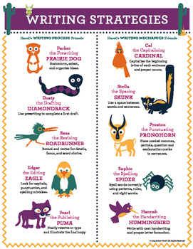 persuasive speech about dogs vs cats Dogs vs cats this essay dogs vs cats and other 64,000+ term papers, college essay examples and free essays are available now on reviewessayscom autor: review • february 21, 2011 • essay • 445 words (2 pages) • 2,102 views.