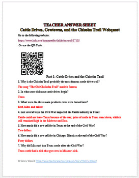 Cattle Drives, Cowtowns, and the Chisolm Trail Webquest