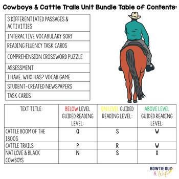 Social Studies (History) Cattle Movement of the 1800s BUNDLE