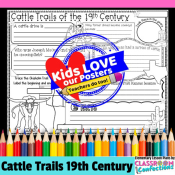 Cattle Trails Activity Poster