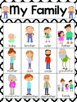 Caucasian Family Vocabulary Cards