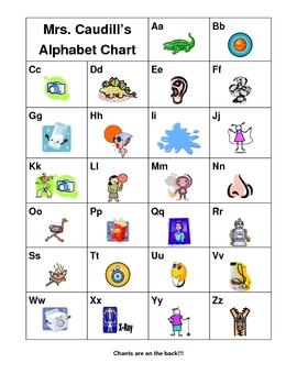 Caudills Alphabet Chart