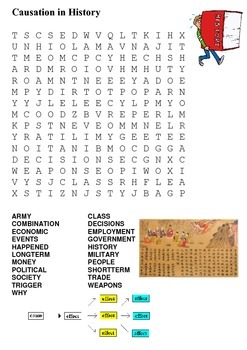 Causation in History Word Search