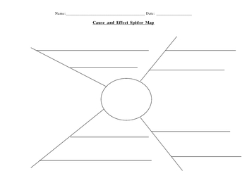 Cause and Effect Spider Map