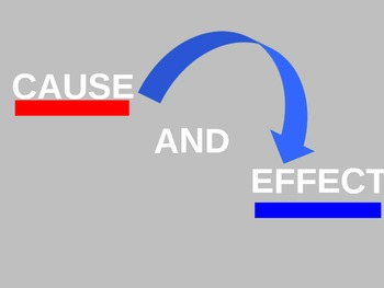Cause & Effect Activity (PowerPoint)