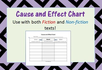 Cause Effect Analysis Chart