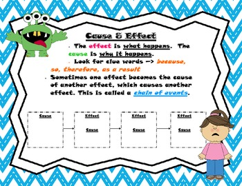 Cause & Effect Anchor Chart