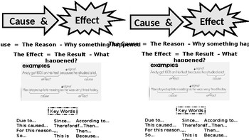 Cause & Effect Anchor Chart + Chart to Complete