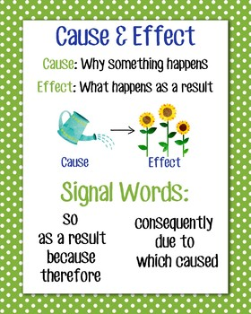 pictures showing cause and effect relationship definition