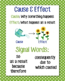 Cause & Effect Anchor Chart, Green Polka Dot