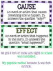 Cause & Effect Anchor Charts