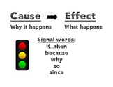 Cause Effect Cards