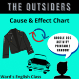 Cause & Effect Chart - The Outsiders - Google Doc