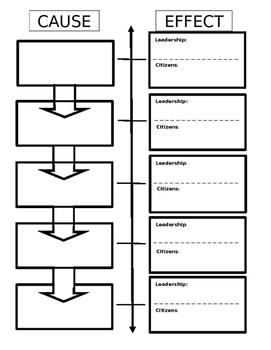 Cause/Effect Flow Chart Graphic Organizer