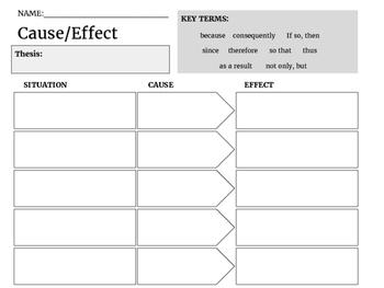 Cause/Effect Graphic Organizer
