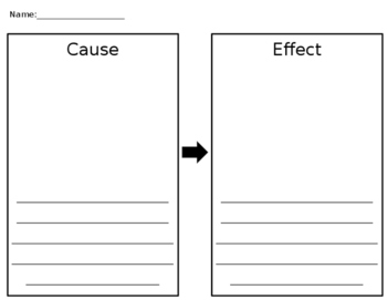 Cause & Effect Graphic Organizer - Writing & Picture EDITABLE