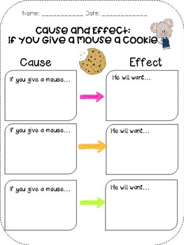 Cause & Effect: If you give a mouse a cookie