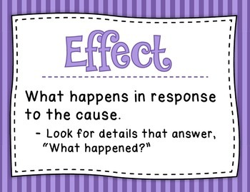 Cause & Effect Lesson Posters