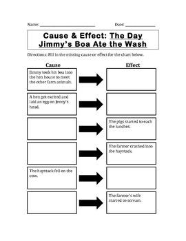 Cause & Effect Literature Activities