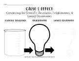 Cause & Effect--Scientific Revolution, Enlightenment, & Li