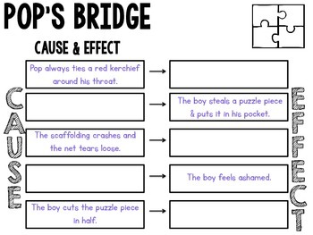 Cause & Effect / Sequence - Pop's Bridge