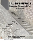 Cause & Effect: Stepping Stones of Plot -- Write On!