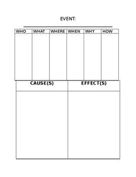 Cause/Effect+Summary Graphic Organizer