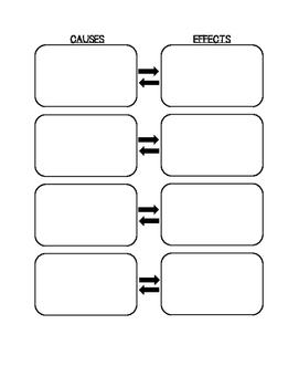 Cause & Effect graphic organizer