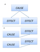 Cause & Effect Sort using Charts with Nonfictional Text (Grades 5-9)