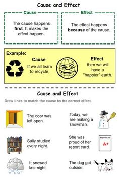 Cause and Effect 1st - 2nd Word Document Handouts - Worksheets