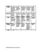 Cause and Effect Activity Template and Rubric