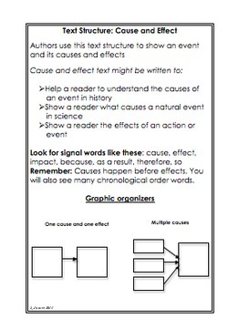 Cause and Effect Texts for Teaching Text Structure
