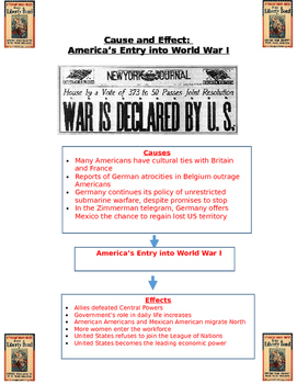 Cause and Effect America's Entry into World War I