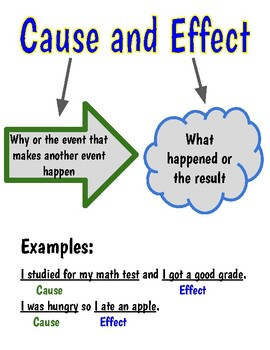 Cause And Effect Anchor Chart By Courtney Mentzer Tpt