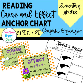Cause and Effect  Anchor Chart & Graphic Organizer