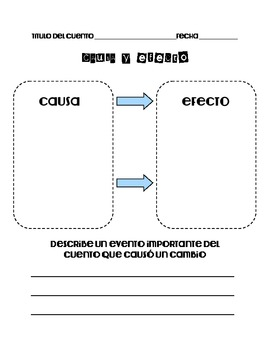 Cause and Effect Anchor Chart in Spanish