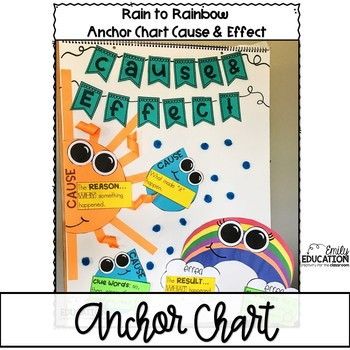 Cause and Effect Anchor Charts