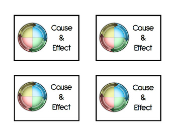 Cause and Effect Cards for Memory Game