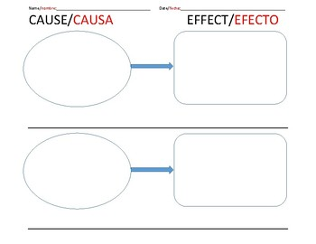 Cause and Effect/ Causa y Efecto