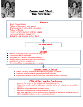 Cause and Effect Chart: The New Deal and the Role of the President