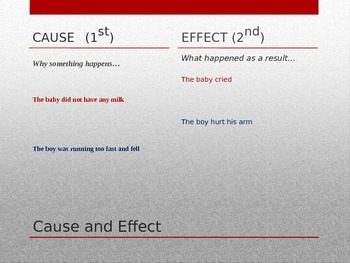 Cause and Effect Defined