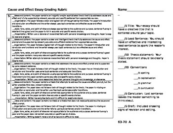 Cause and Effect Essay Grading  Rubric and Scoring Guide