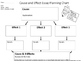 Cause and Effect Essay Planning Charts